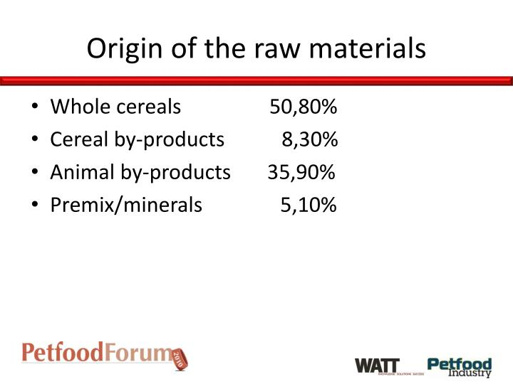 Origin of the raw materials