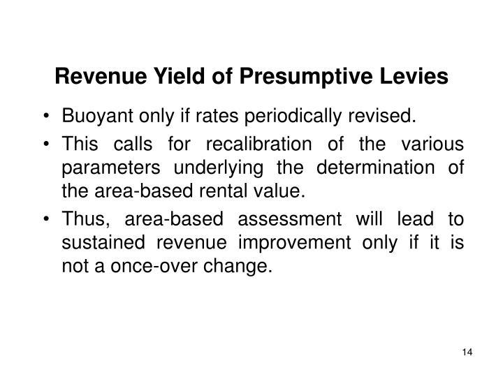 Revenue Yield of Presumptive Levies