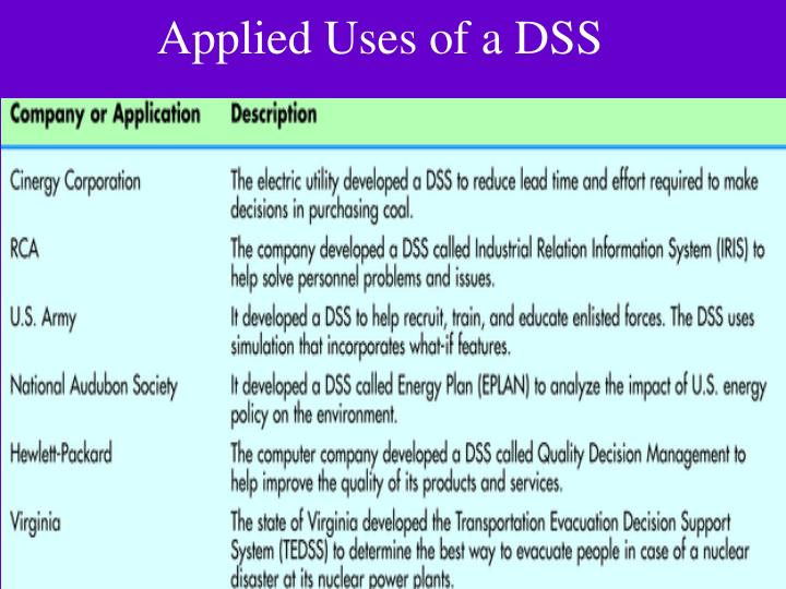 Applied Uses of a DSS