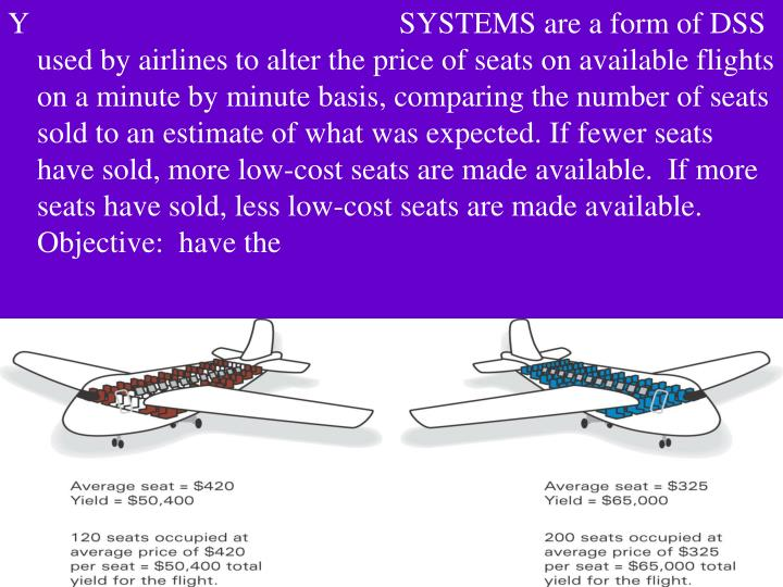 YSYSTEMS are a form of DSS used by airlines to alter the price of seats on available flights on a minute by minute basis, comparing the number of seats sold to an estimate of what was expected. If fewer seats have sold, more low-cost seats are made available.  If more seats have sold, less low-cost seats are made available.  Objective:  have the