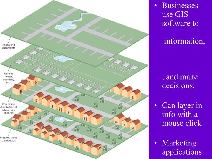 Businesses use GIS software to