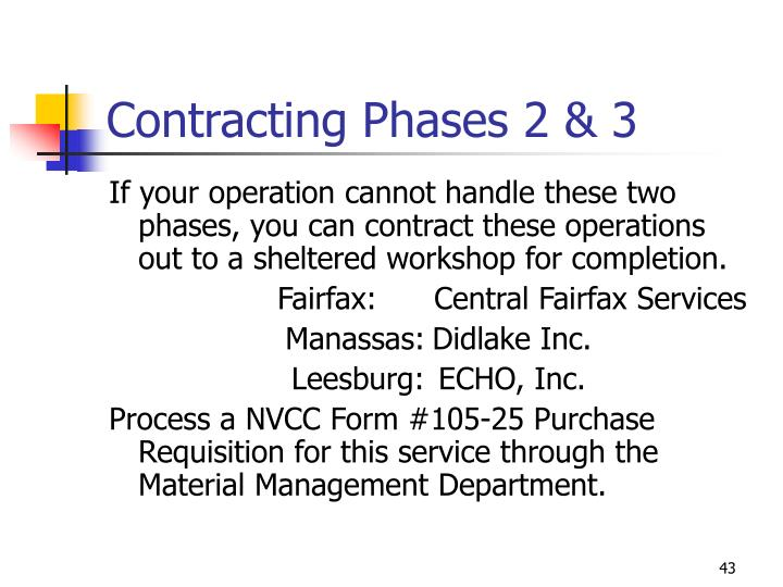 Contracting Phases 2 & 3