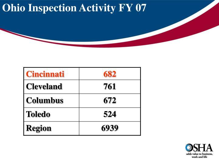 Ohio Inspection Activity FY 07