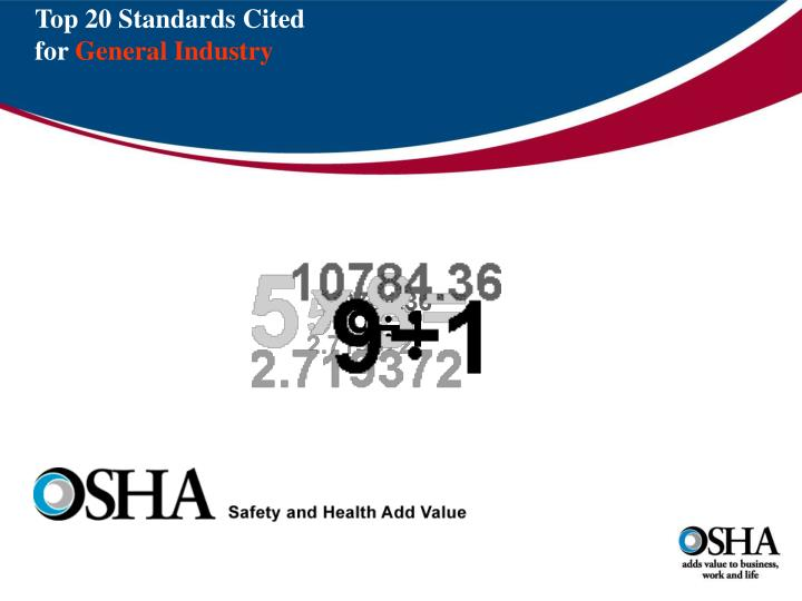 Top 20 Standards Cited