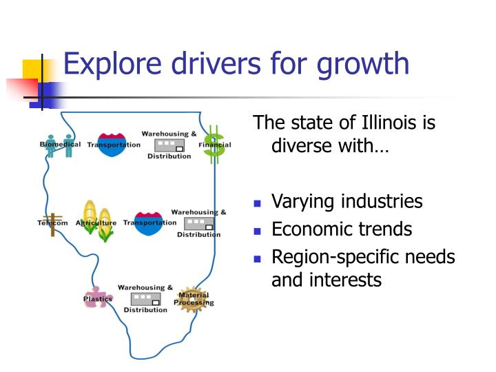 Explore drivers for growth
