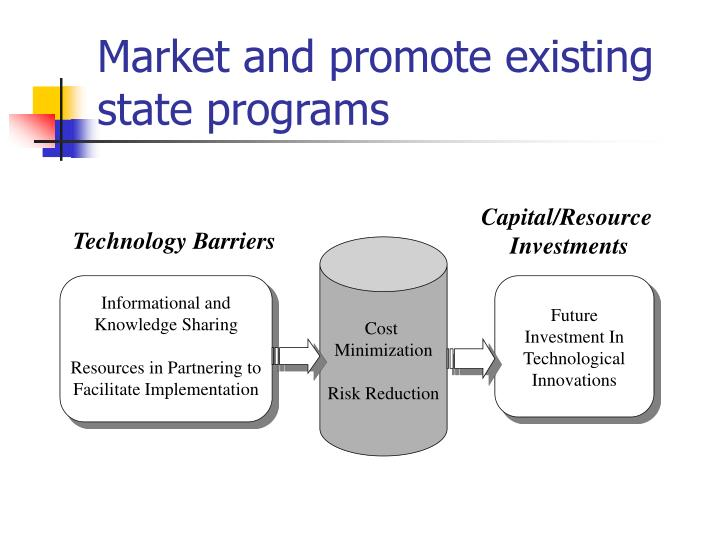 Market and promote existing state programs