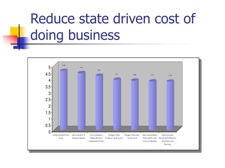 Reduce state driven cost of doing business