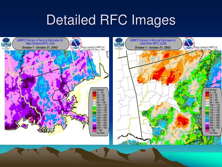 Detailed RFC Images