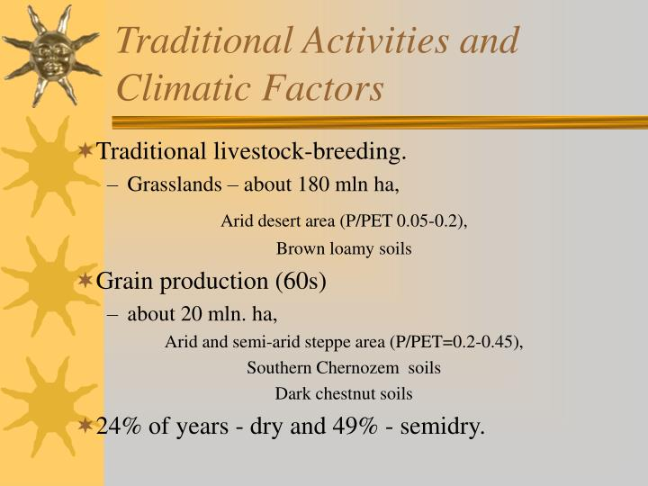 Traditional Activities and Climatic Factors