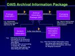 oais archival information package