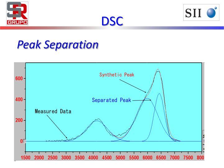 Synthetic Peak
