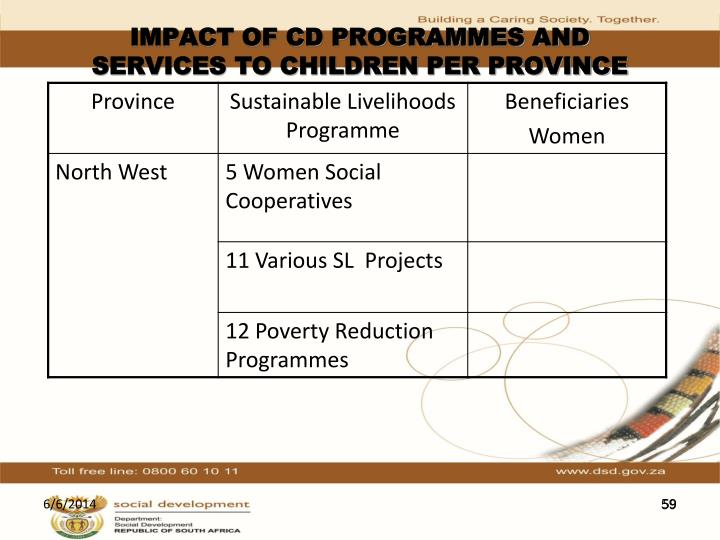 IMPACT OF CD PROGRAMMES AND SERVICES TO CHILDREN PER PROVINCE