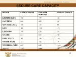 secure care capacity
