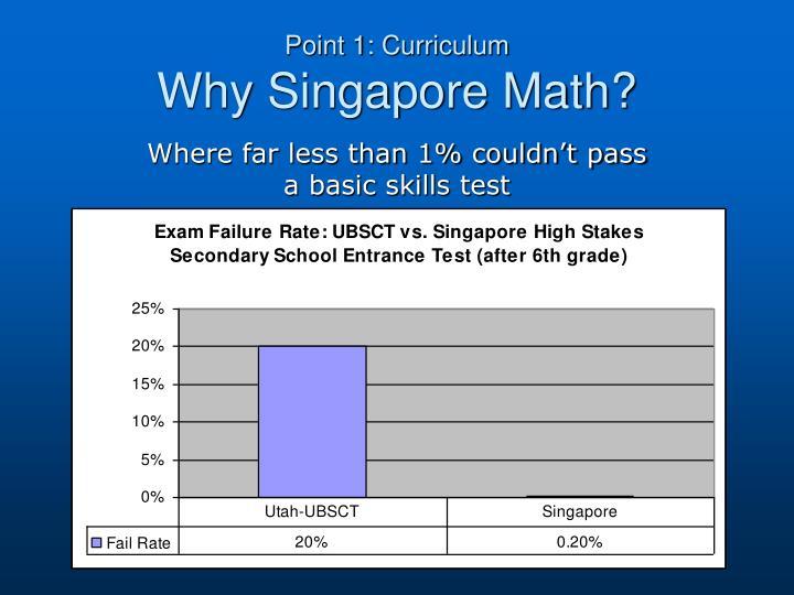 Point 1: Curriculum