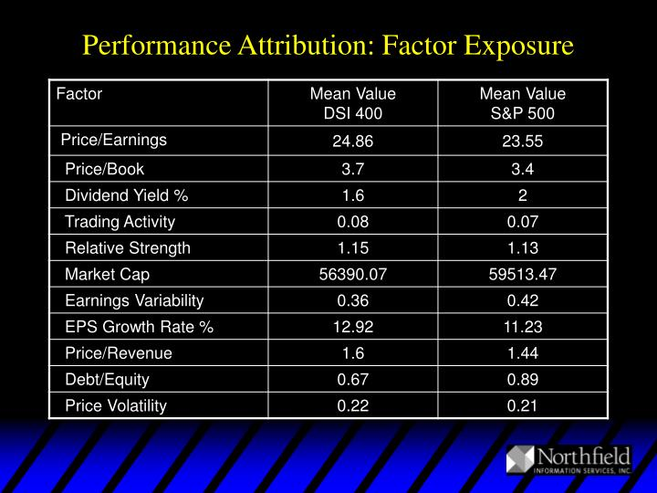Performance Attribution: Factor Exposure