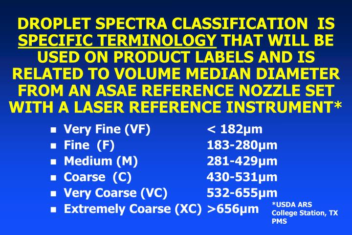 DROPLET SPECTRA CLASSIFICATION  IS