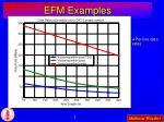 efm examples