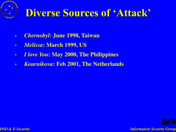Diverse Sources of 'Attack'