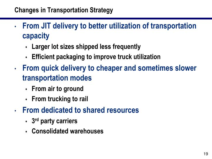Changes in Transportation Strategy
