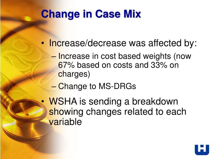 Change in Case Mix