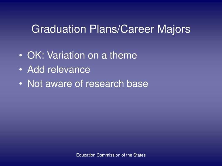 Graduation Plans/Career Majors