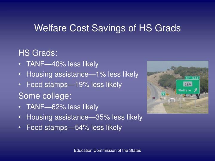 Welfare Cost Savings of HS Grads