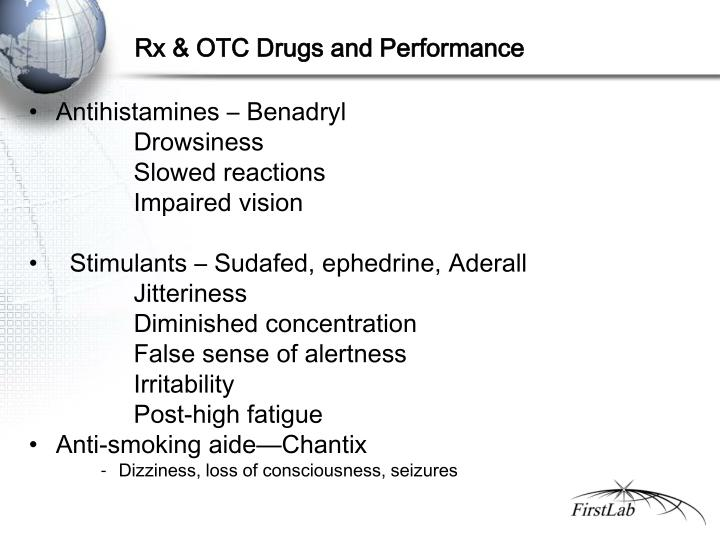 Rx & OTC Drugs and Performance