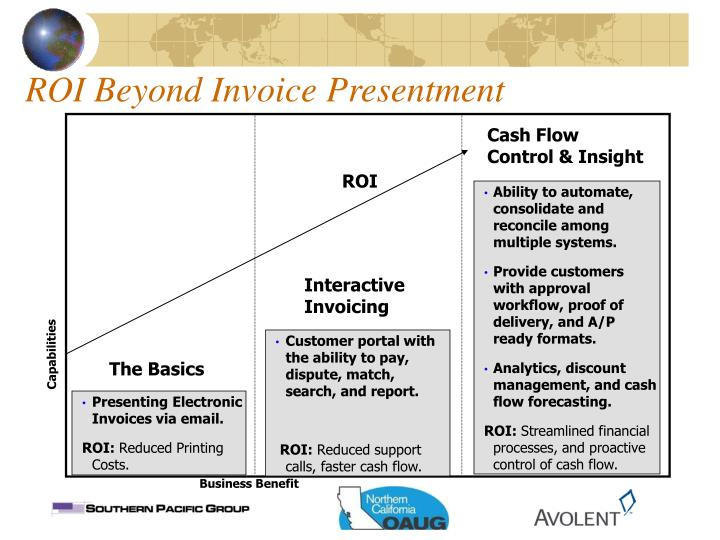 ROI Beyond Invoice Presentment