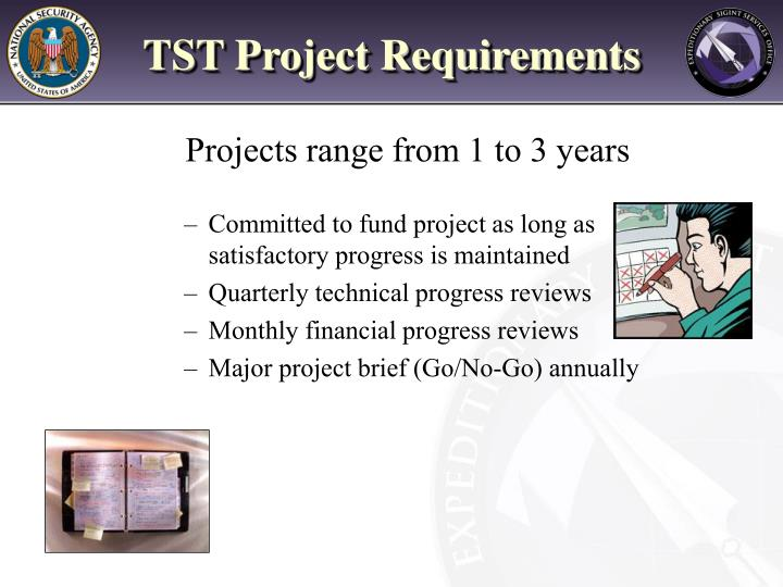 Projects range from 1 to 3 years