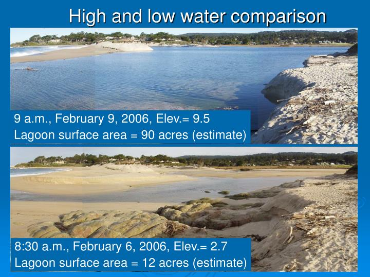 High and low water comparison