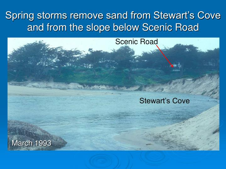 Spring storms remove sand from Stewart's Cove and from the slope below Scenic Road