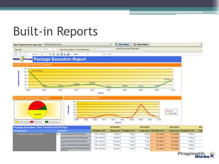 Built-in Reports