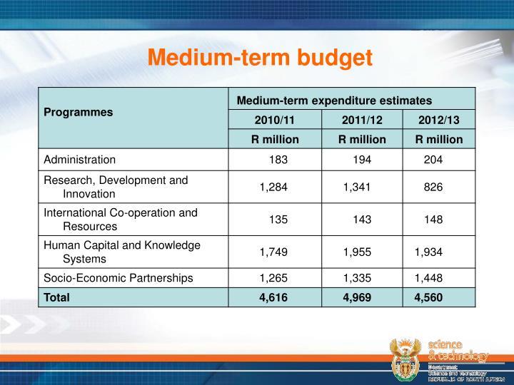 Medium-term budget