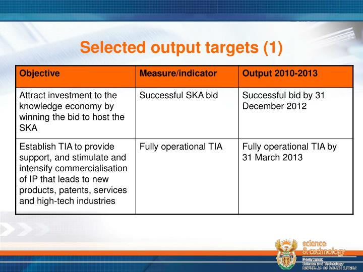 Selected output targets (1)