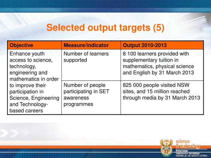 Selected output targets (5)