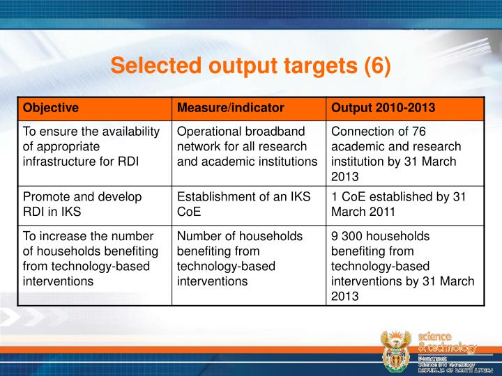 Selected output targets (6)