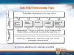 ten year innovation plan