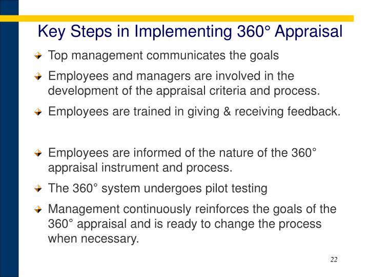 Key Steps in Implementing 360° Appraisal