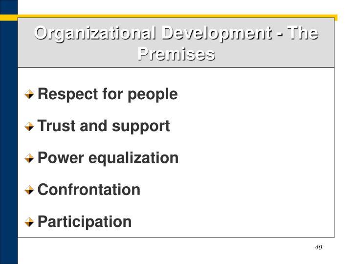 Organizational Development - The Premises