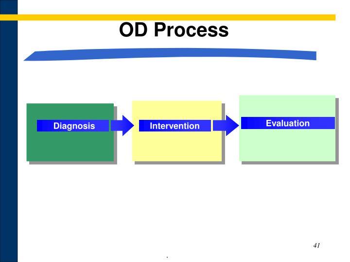 OD Process