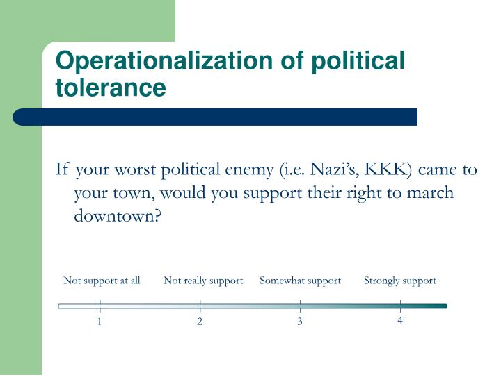Operationalization of political tolerance