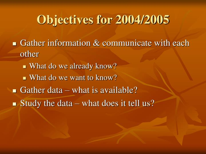 Objectives for 2004 2005