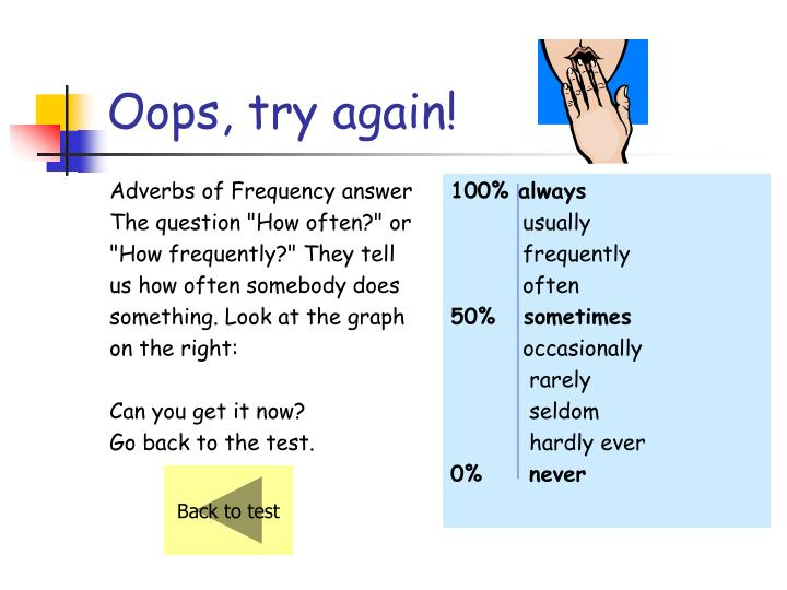 Adverbs of Frequency answer