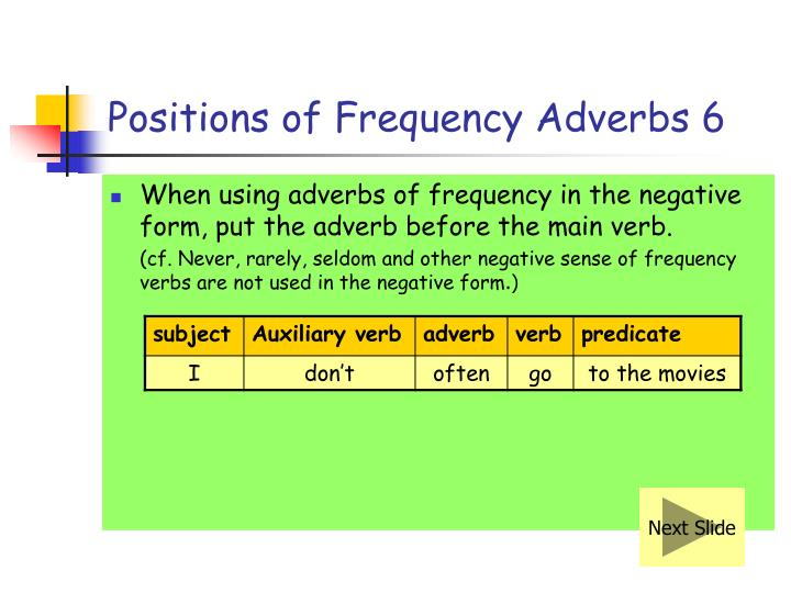 Positions of Frequency Adverbs 6