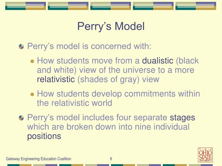 Perry's Model