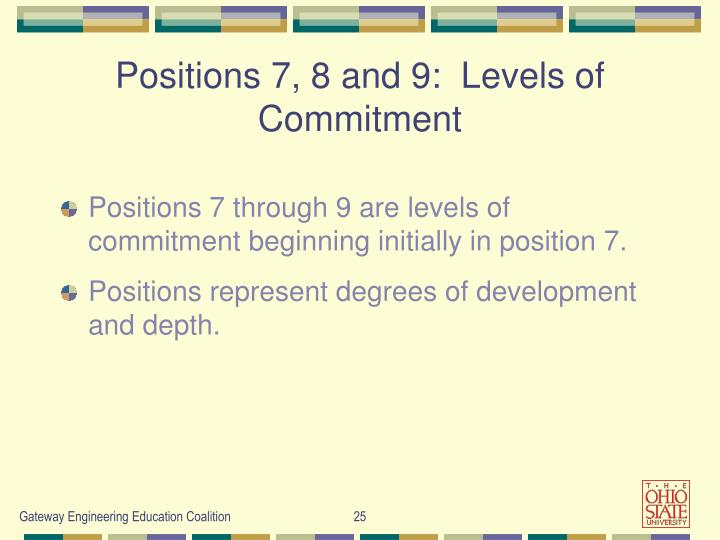 Positions 7, 8 and 9:  Levels of Commitment