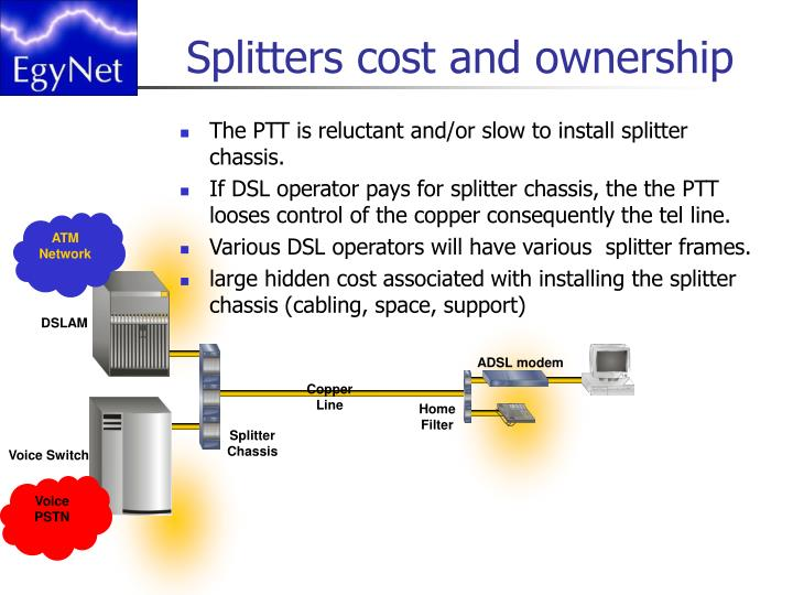 Splitters cost and ownership