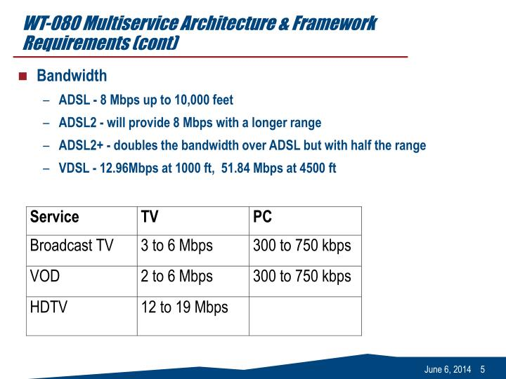 WT-080 Multiservice Architecture & Framework Requirements (cont)