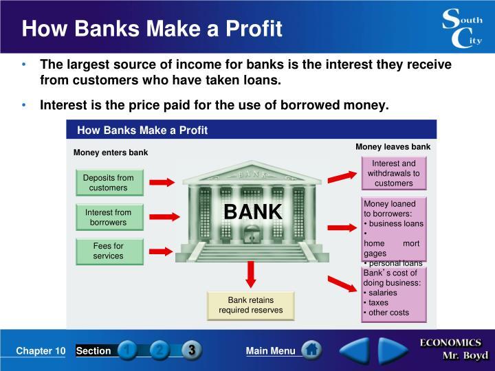 How Banks Make a Profit