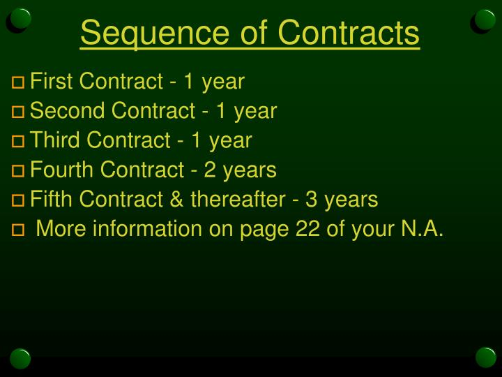 Sequence of Contracts